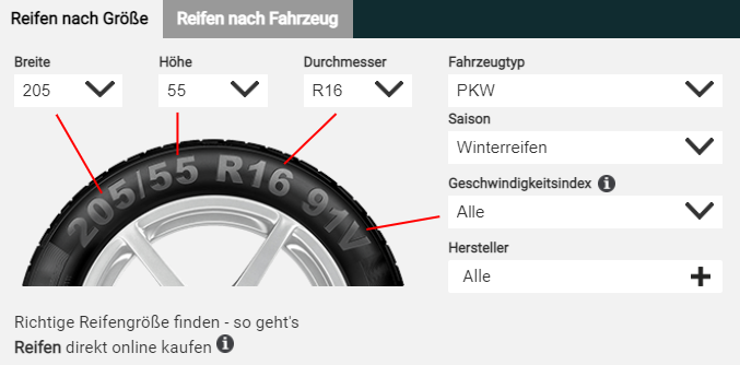 Die Reifen von reifenshop.at
